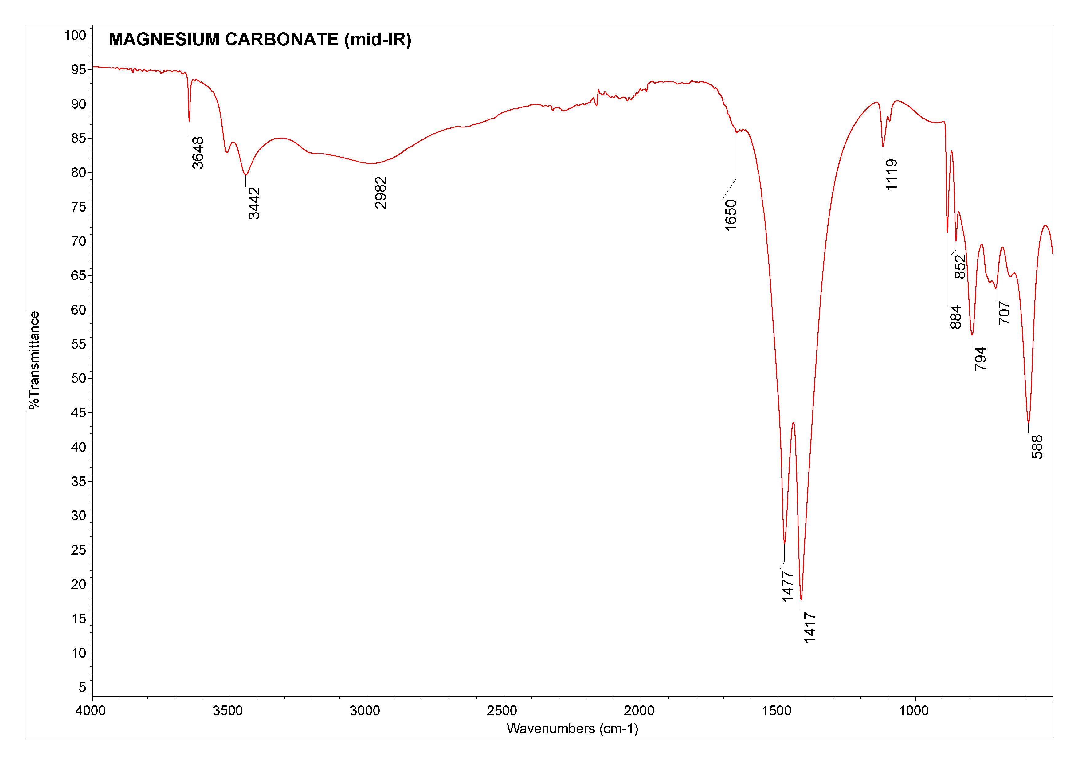 Magnesium carbonate (mid-IR)