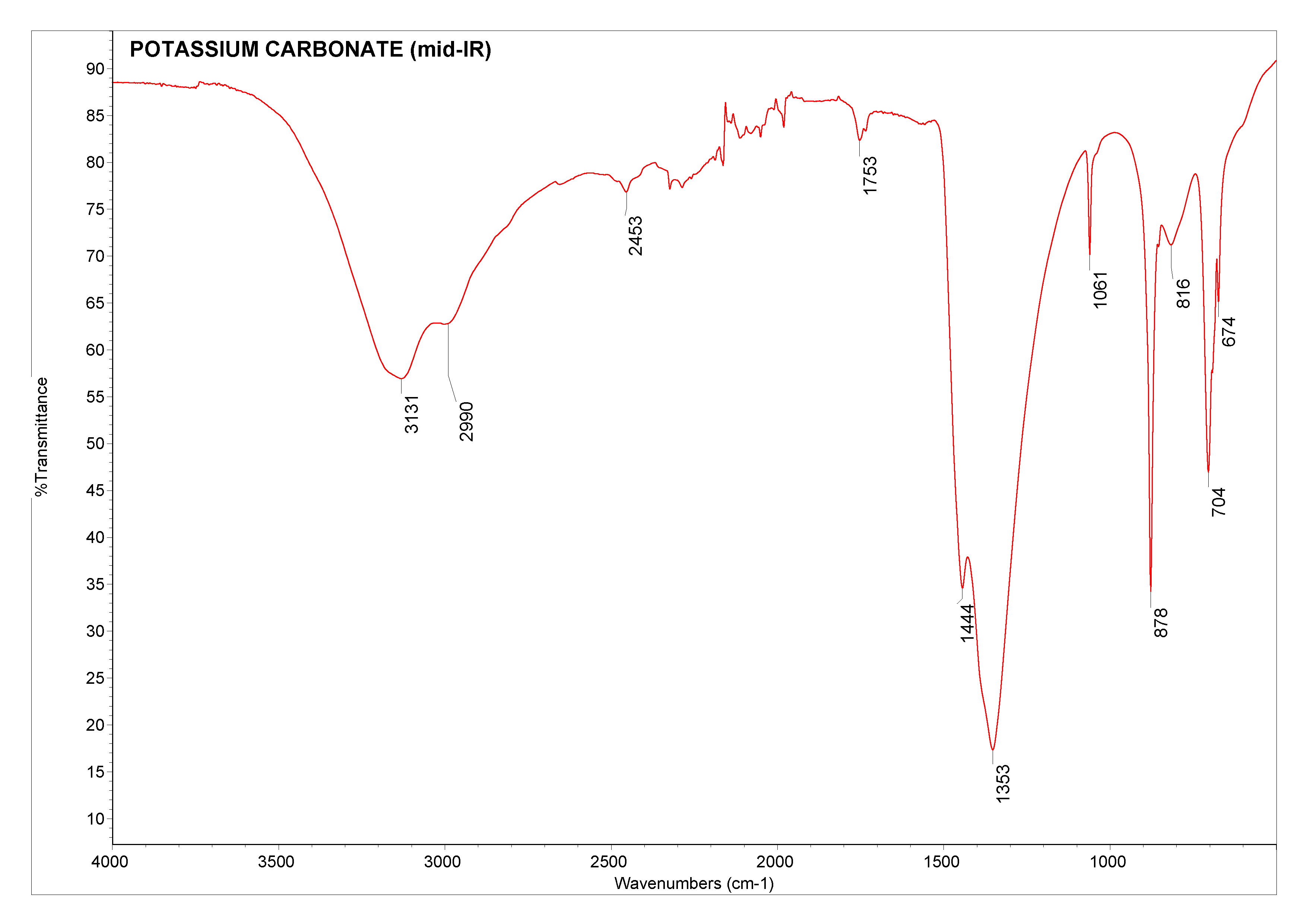 Potassium carbonate (mid-IR)