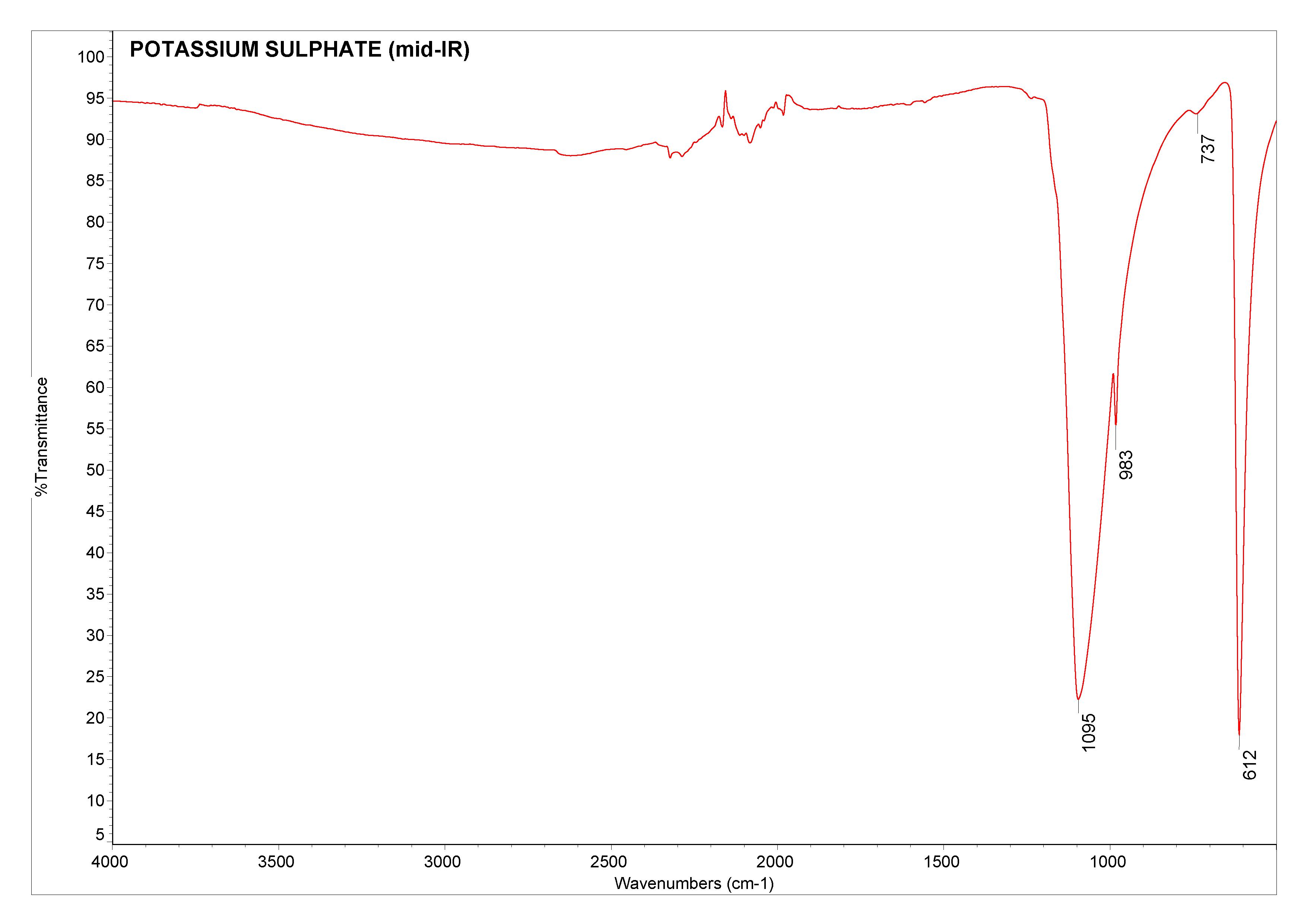 Potassium sulphate (mid-IR)